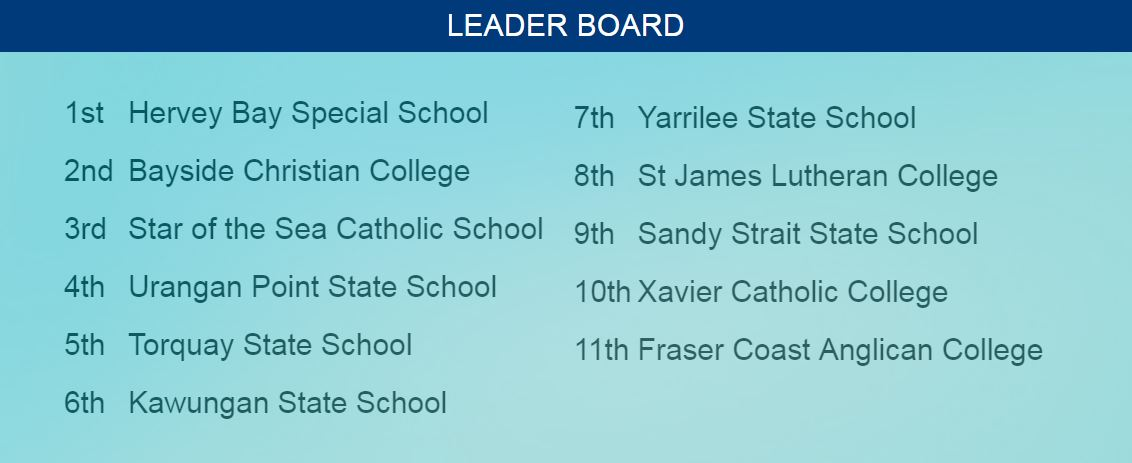school leaderboard image 4 september 2017